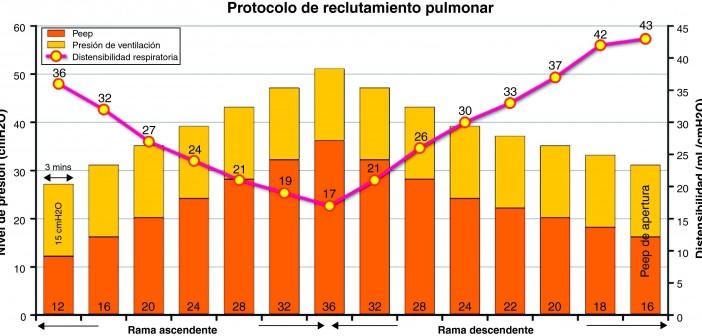 Cambios en la presión arterial y la frecuencia cardiáca tras la aplicación de la maniobra hemodinámica global en sujetos con hipertensión arterial esencial