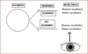 tipos-ensayos-clinicos-osteopatia_clip_image002