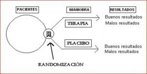 ensayo-controlado-aleatorio_clip_image002