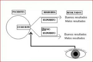 tipos-ensayos-clinicos-osteopatia_clip_image004