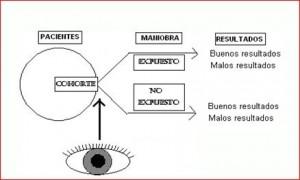 tipos-ensayos-clinicos-osteopatia_clip_image006